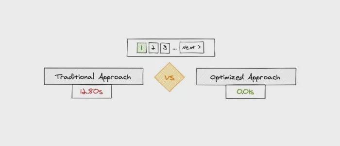 Чому не варто використовувати OFFSET і LIMIT для посторінкового виводу